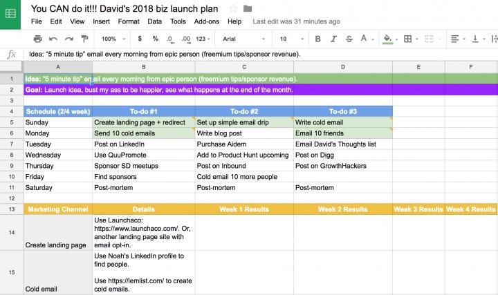 Business ideas launch plan